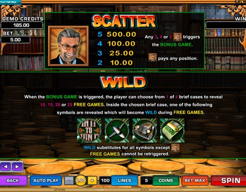 In It To Win It Slot Game